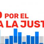 Presentación del Acuerdo por el Acceso a la Justicia