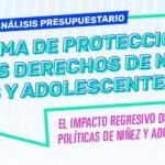 """Informes de la """"Semana Presupuesto y Derechos"""" – 2018 - Viviendas sin fondos"""