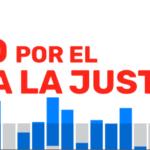 Presentación del Acuerdo por el Acceso a la Justicia en Mendoza