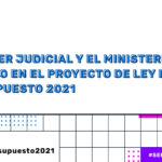 """Semana Presupuesto y Derechos: Presentamos el informe """"El Poder Judicial y el Ministerio Público en el proyecto de ley de presupuesto 2021"""""""