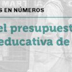 Informe: La vuelta a clases en números ¿Qué dice el presupuesto sobre la política educativa de la Ciudad?
