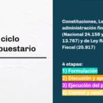 Concluimos el taller de análisis presupuestario con enfoque de derechos convocado