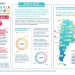 ¿Cuál es la situación de la educación inclusiva en Argentina?